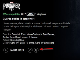 Apreciación en Netflix