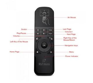 Control remoto Rii Mini i7