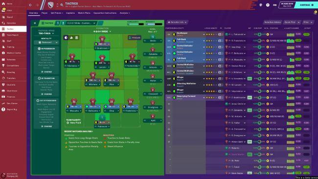 Football Manager 2020: la mejor táctica para ganar