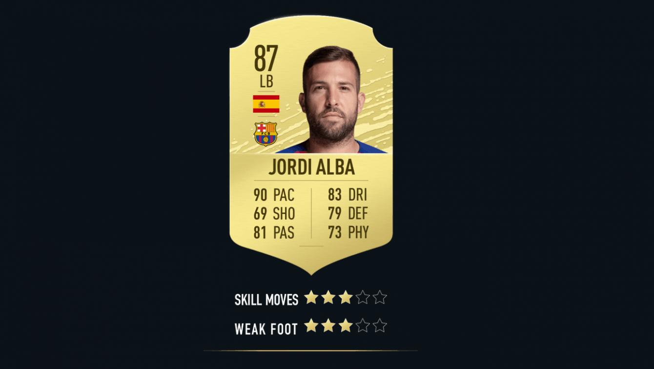 FIFA 20: mejores defensores para el modo y carreras FUT