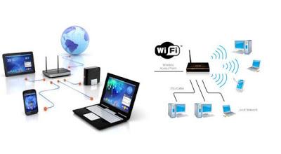 LAN e Internet