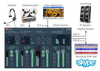 mezclador virtual de audio