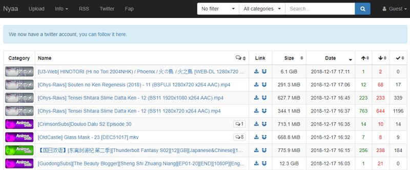 SkyTorrents está cerrando.  ¿Qué alternativas para descargar y encontrar torrents aún están abiertas?  Lista 2019 3