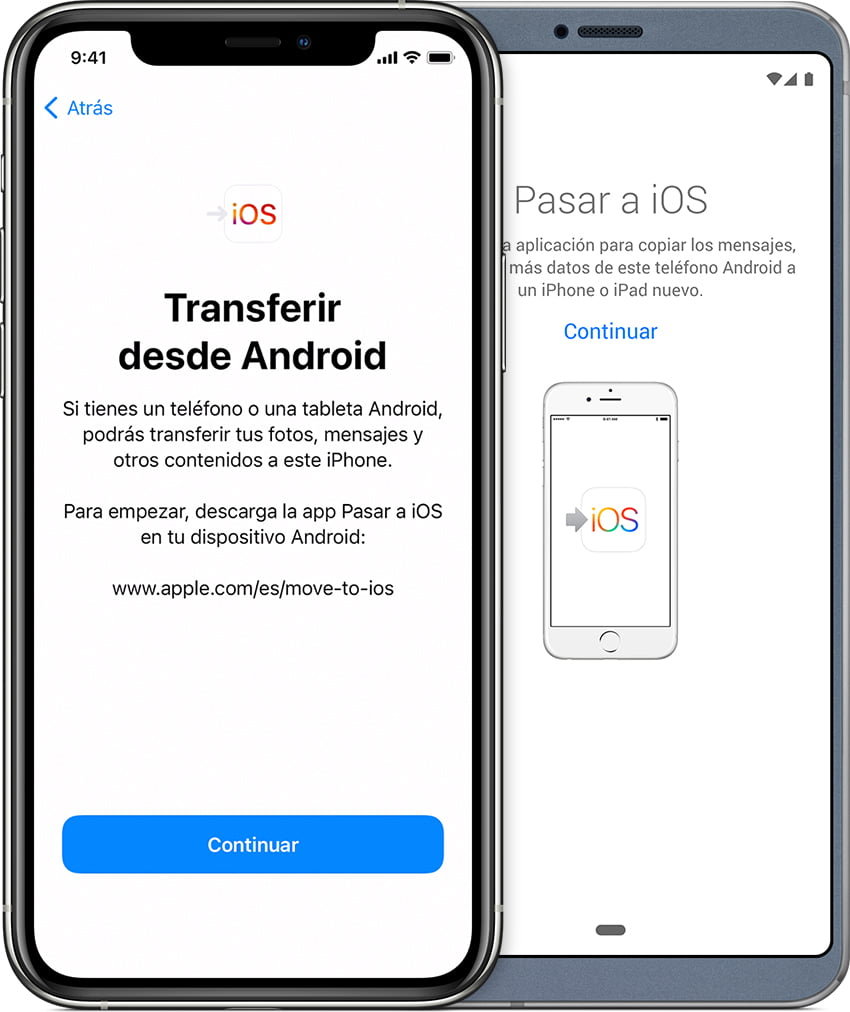 como transferir datos de android a iphone ipad ios