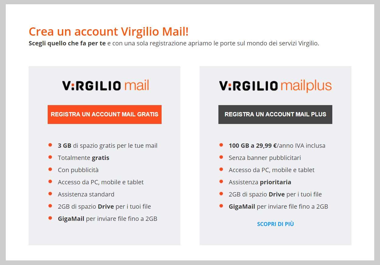 Cuenta de inicio de sesión de Virgilio Mail