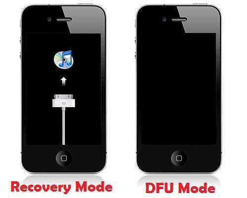modo de recuperación de Iphone -