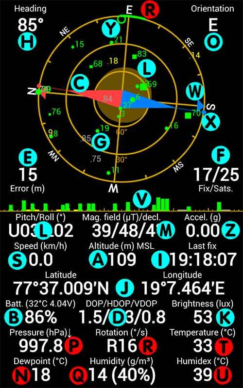 Estado y conjunto de herramientas GPS