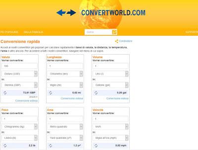 Sitio web de Convertworld