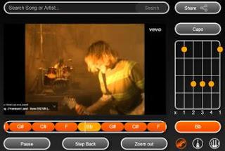 acordes de guitarra con video
