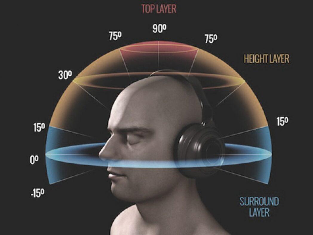 como funciona la musica 8d y disfruta del sonido 8d en los auriculares