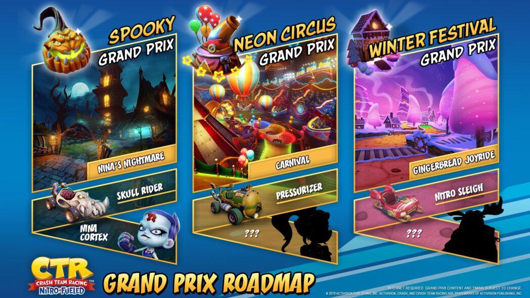 ctr spooky grand prix todos los desafios y beneficios del evento