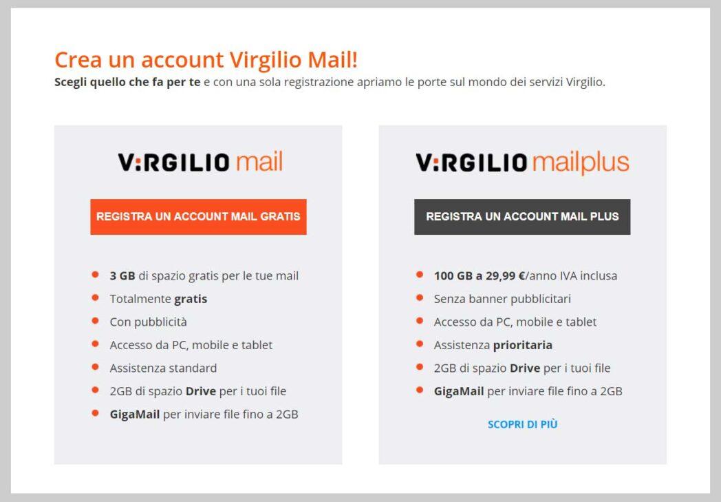 datos de inicio de sesion y configuracion virgilio mail