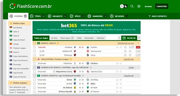 sitios web y aplicaciones para rastrear resultados de futbol