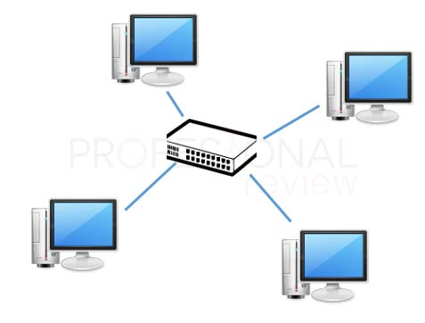 una excelente guia para las redes lan de computadoras internet y wi fi