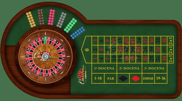 una guia para jugar a la ruleta
